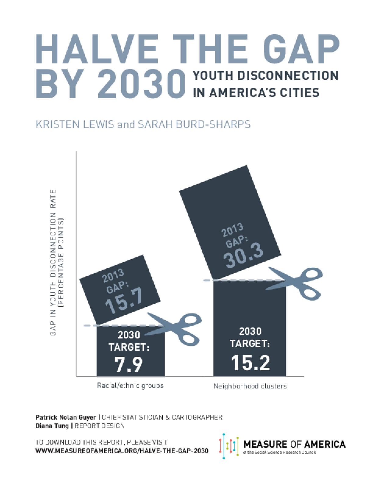 Halve the Gap by 2030: Youth Disconnection in America's Cities