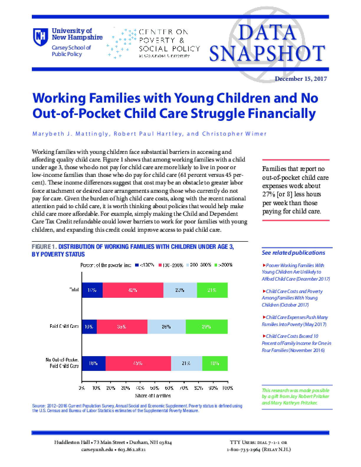 Data Snapshot: Working Families with Young Children and No Out-of-Pocket Child Care Struggle Financially